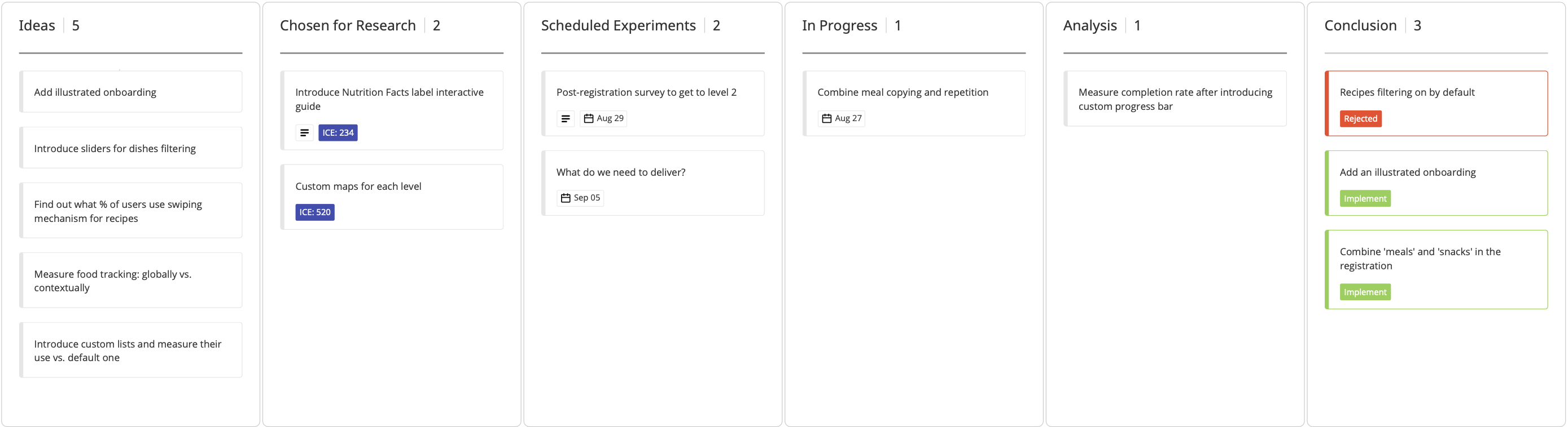 Continuous Product Discovery | Kanban Board